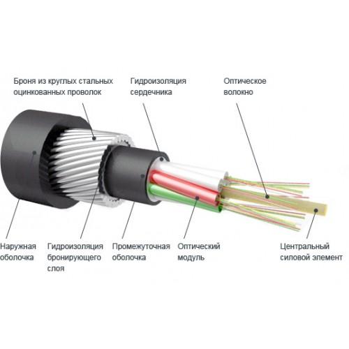 Оптический кабель ОКБ-М4П-А64-8.0